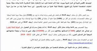 كلية الادارة والاقتصاد تحصد مراتب متقدمة من معامل التأثير والاستشهادات المرجعية للمجلات العلمية العربية